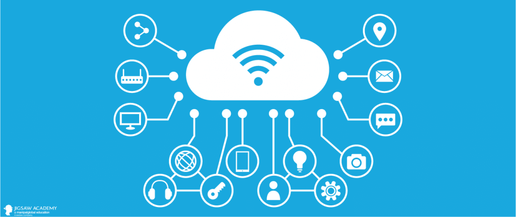 close relation between iot and cloud computing